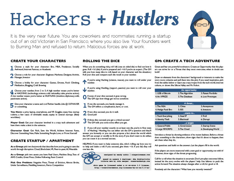 The Hackers and Hustlers RPG File